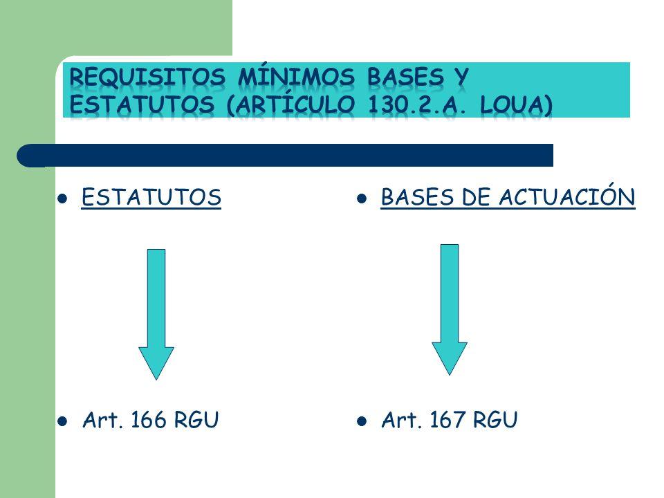 REQUISITOS MÍNIMOS BASES Y ESTATUTOS (Artículo 130.2.A. LOUA)