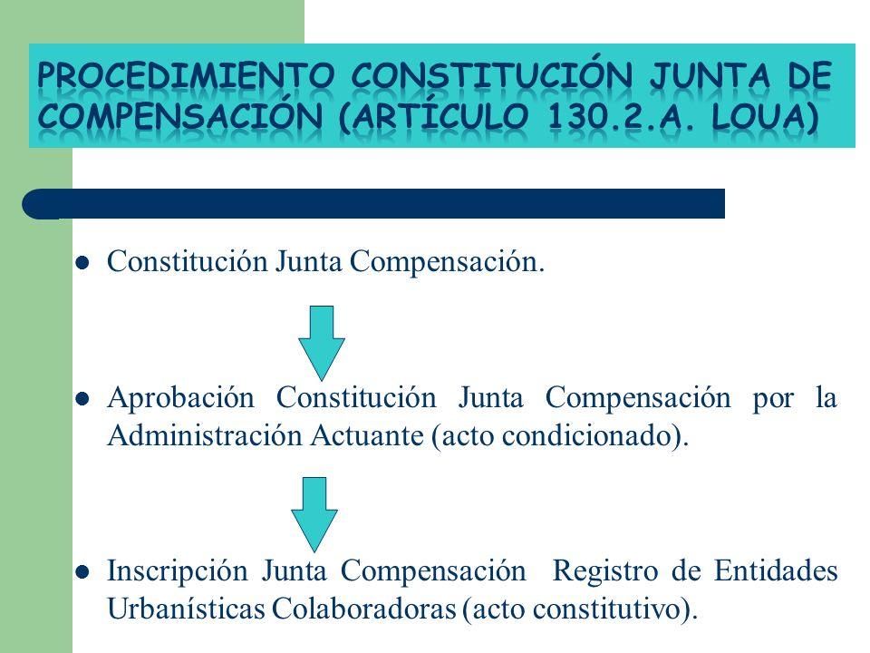 Procedimiento constitución junta de compensación (Artículo 130. 2. A