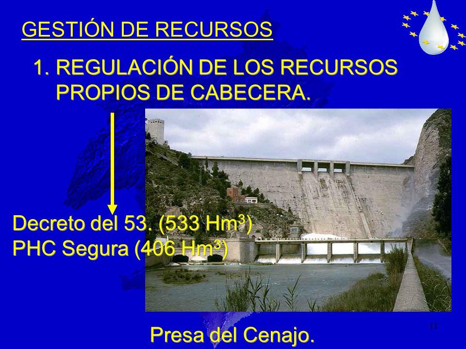 GESTIÓN DE RECURSOS REGULACIÓN DE LOS RECURSOS PROPIOS DE CABECERA. Decreto del 53. (533 Hm3) PHC Segura (406 Hm3)
