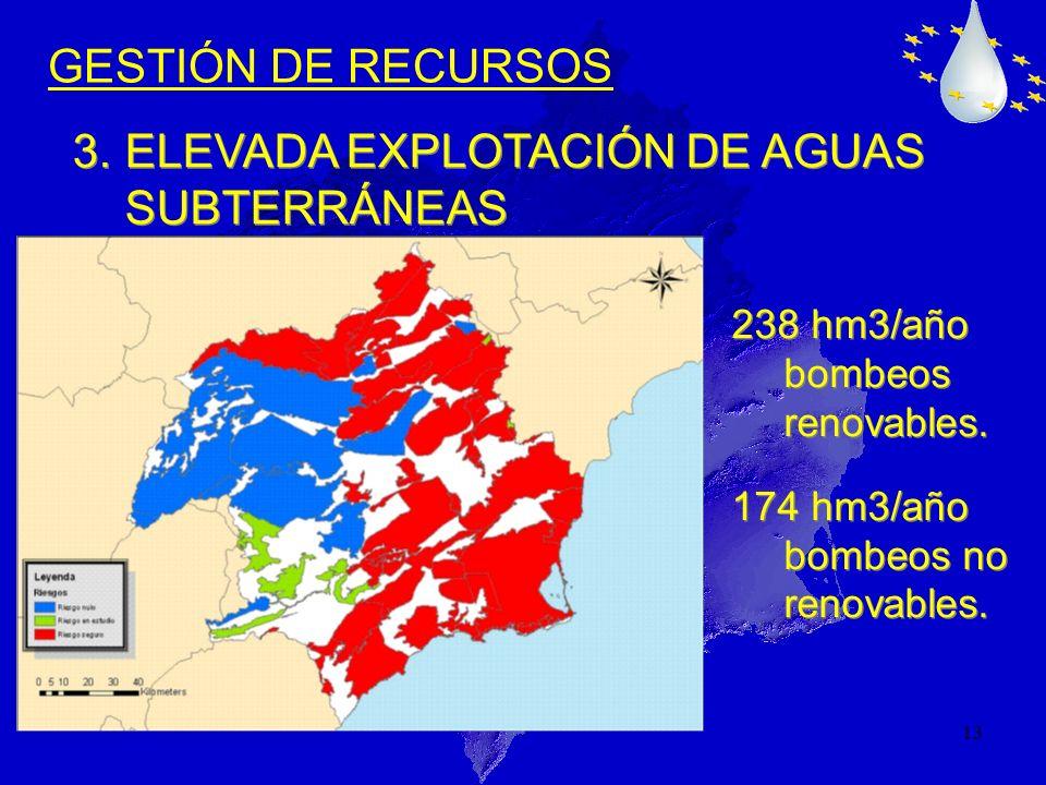 ELEVADA EXPLOTACIÓN DE AGUAS SUBTERRÁNEAS