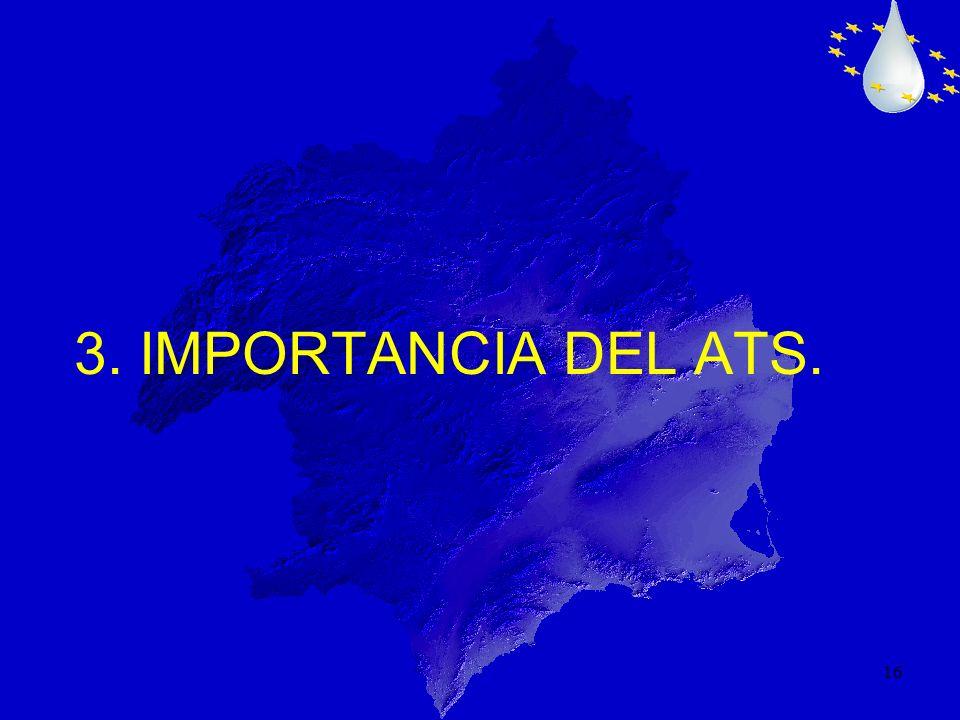 3. IMPORTANCIA DEL ATS.