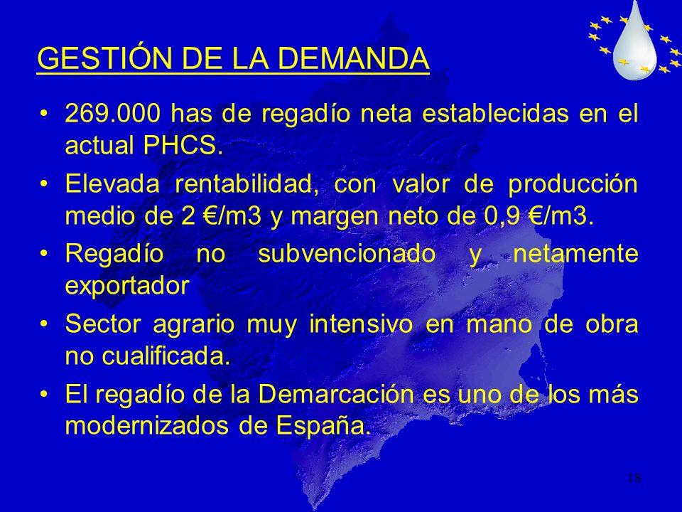 GESTIÓN DE LA DEMANDA 269.000 has de regadío neta establecidas en el actual PHCS.