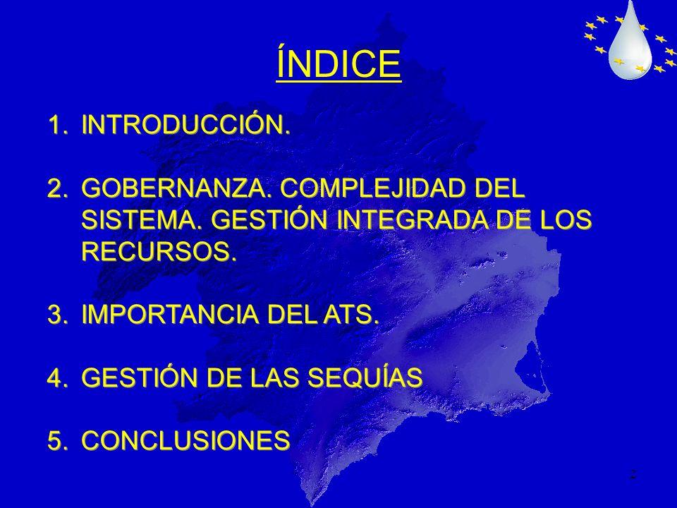ÍNDICE INTRODUCCIÓN. GOBERNANZA. COMPLEJIDAD DEL SISTEMA. GESTIÓN INTEGRADA DE LOS RECURSOS. IMPORTANCIA DEL ATS.