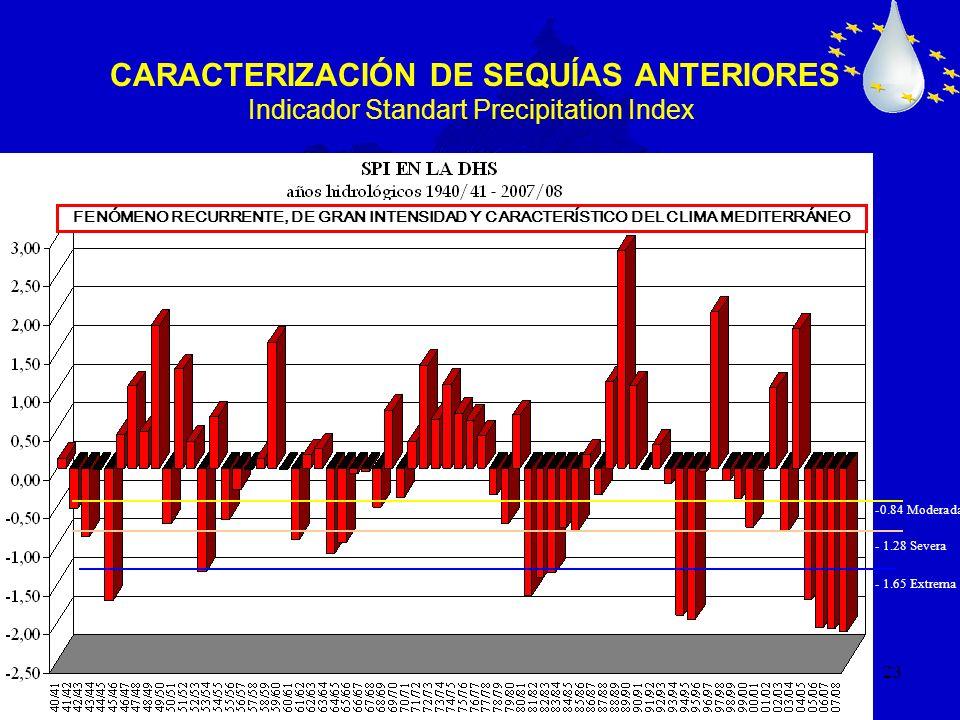 CARACTERIZACIÓN DE SEQUÍAS ANTERIORES