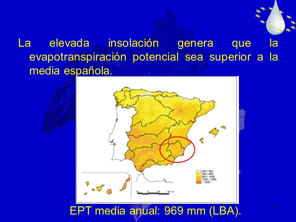 EPT media anual: 969 mm (LBA).