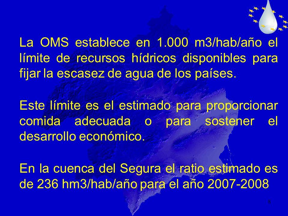 La OMS establece en 1.000 m3/hab/año el límite de recursos hídricos disponibles para fijar la escasez de agua de los países.