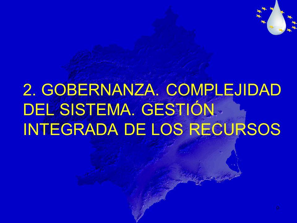 2. GOBERNANZA. COMPLEJIDAD DEL SISTEMA