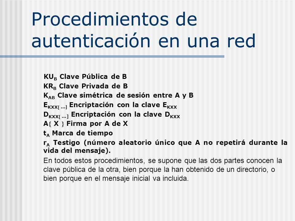 Procedimientos de autenticación en una red