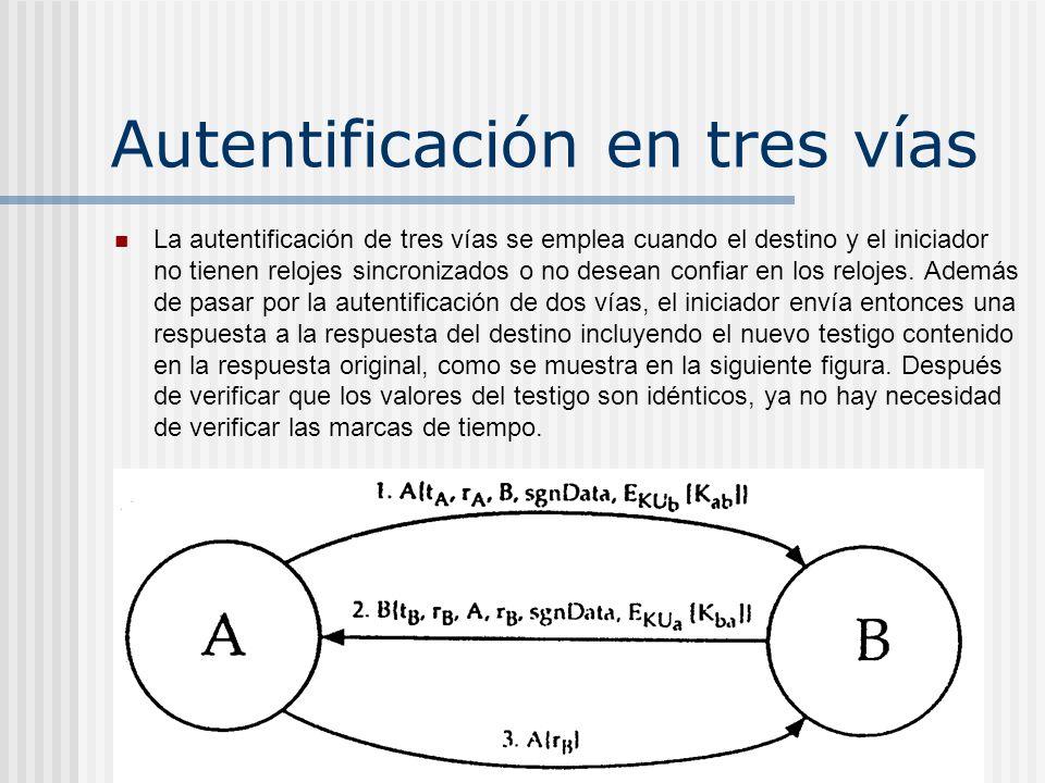 Autentificación en tres vías