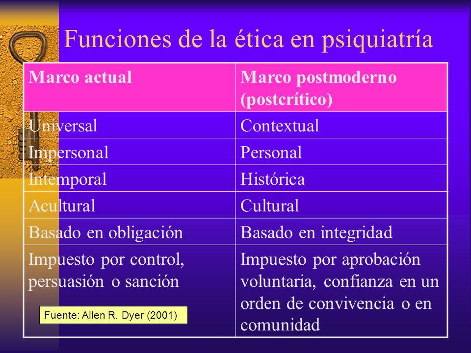 Funciones de la ética en psiquiatría