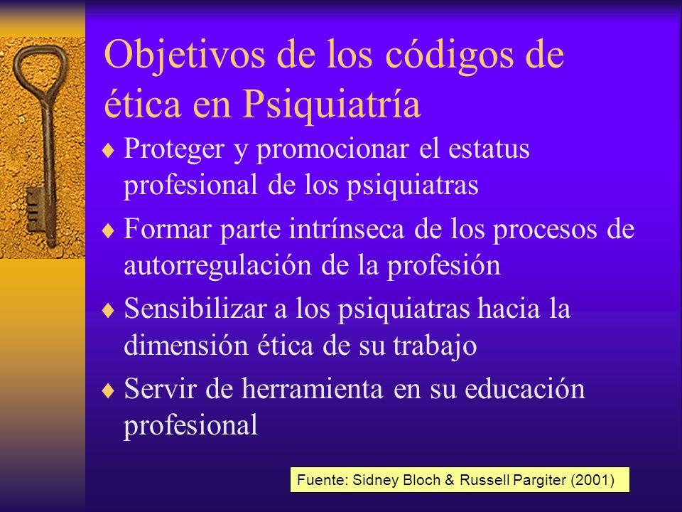 Objetivos de los códigos de ética en Psiquiatría