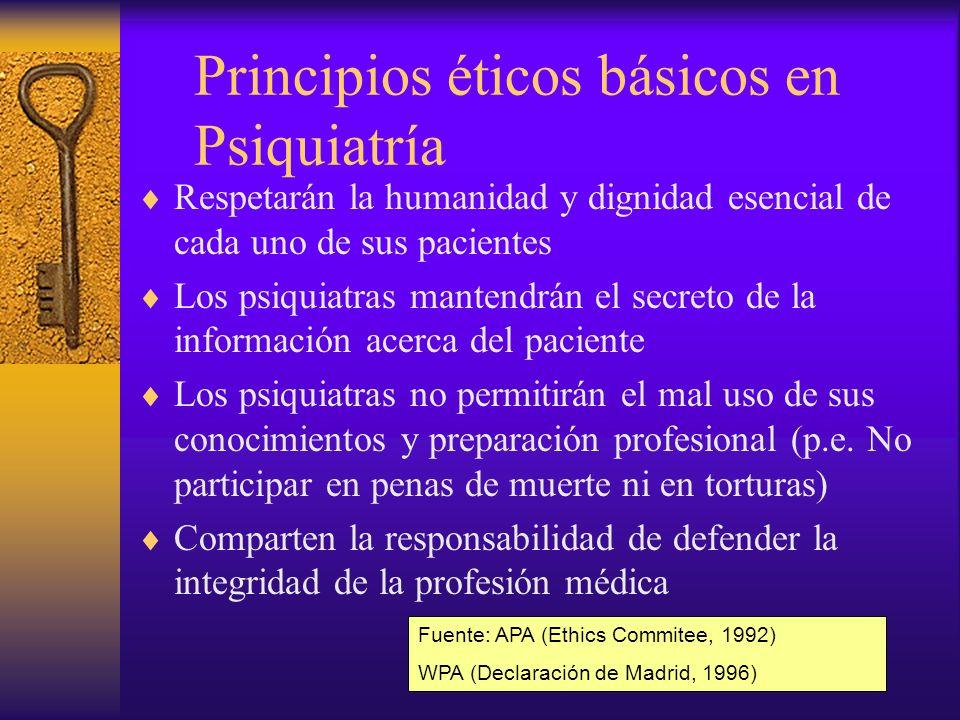 Principios éticos básicos en Psiquiatría