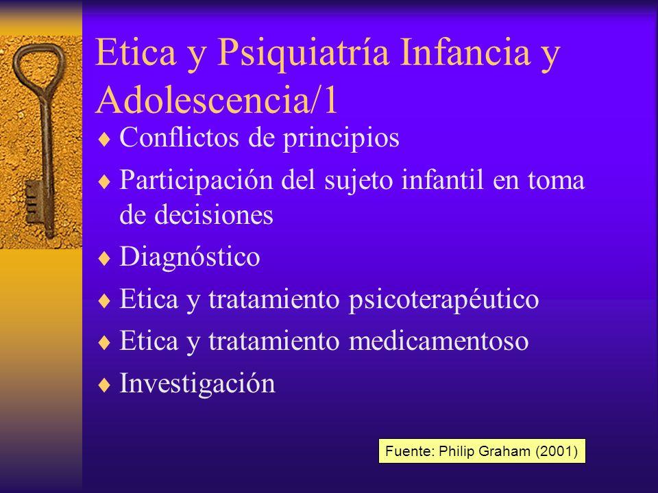 Etica y Psiquiatría Infancia y Adolescencia/1