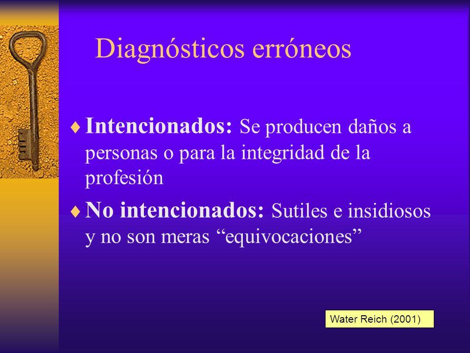 Diagnósticos erróneos