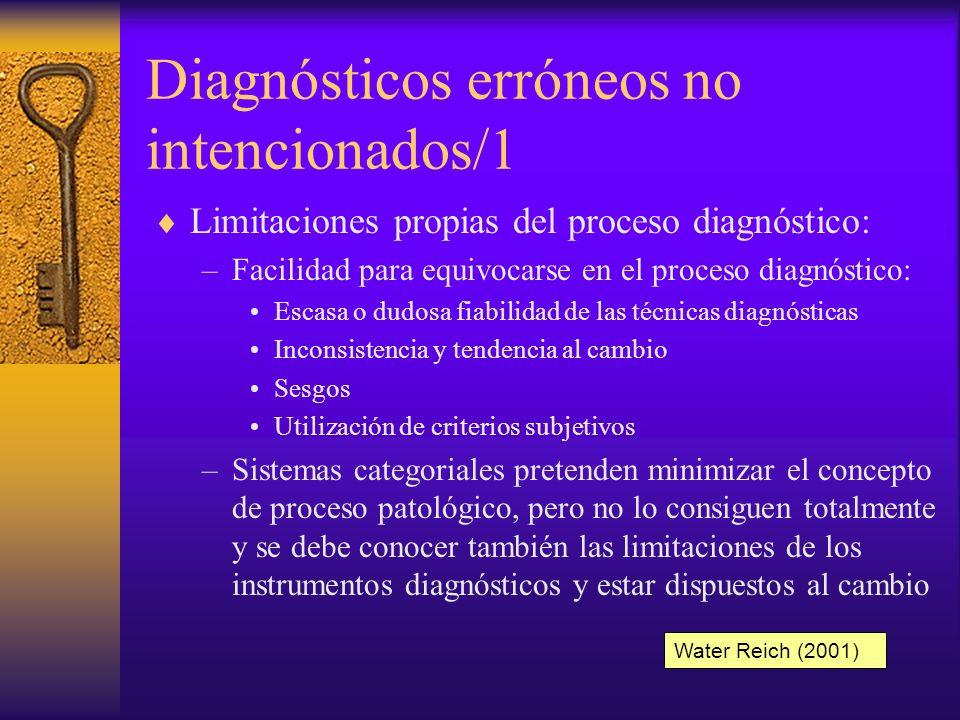 Diagnósticos erróneos no intencionados/1