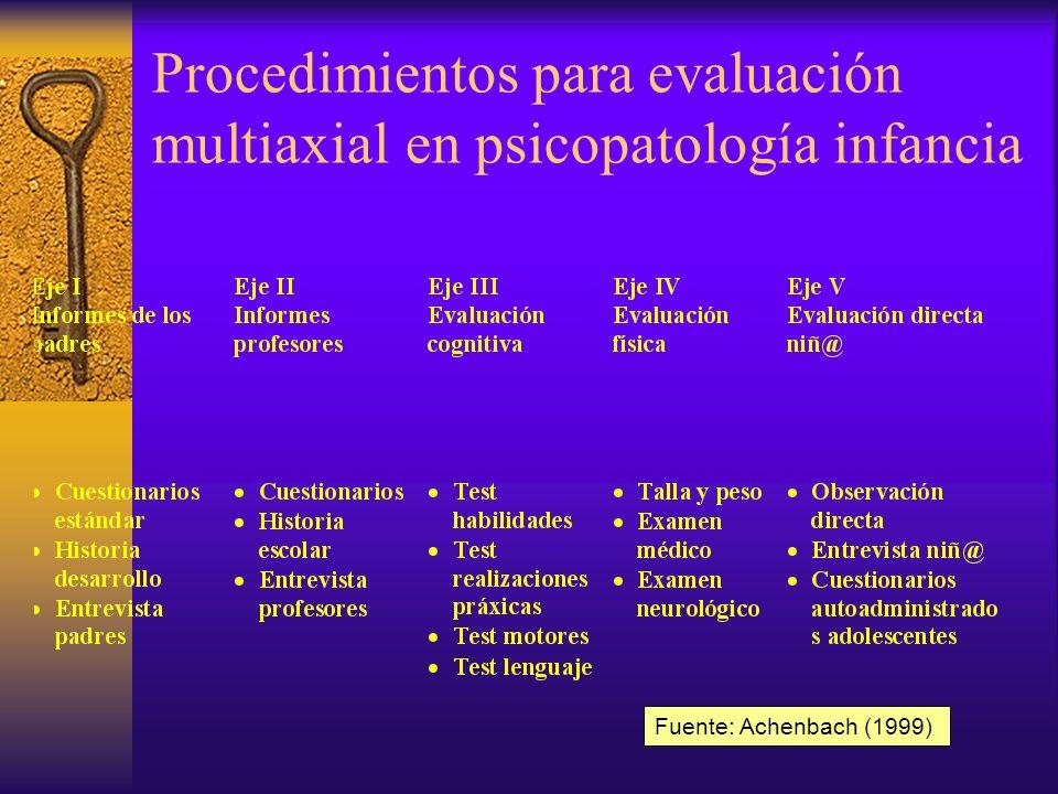 Procedimientos para evaluación multiaxial en psicopatología infancia
