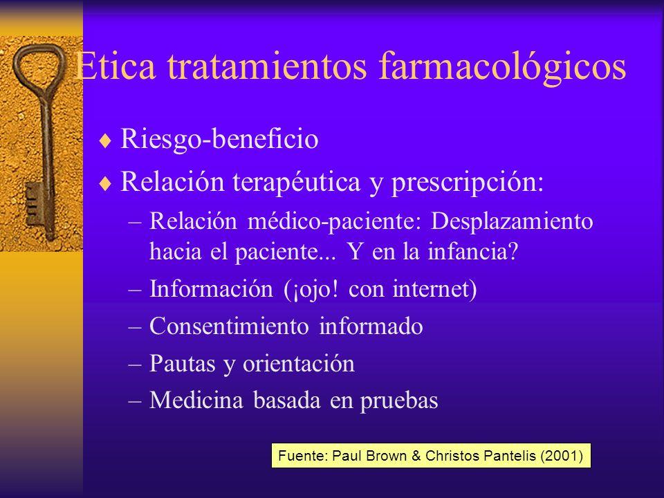 Etica tratamientos farmacológicos