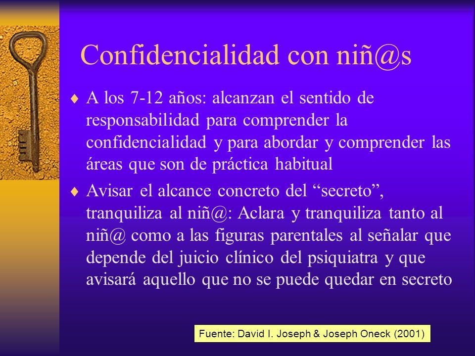 Confidencialidad con niñ@s