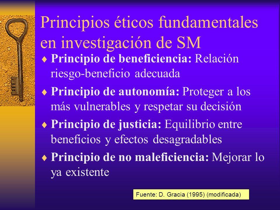 Principios éticos fundamentales en investigación de SM