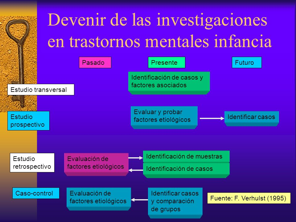 Devenir de las investigaciones en trastornos mentales infancia