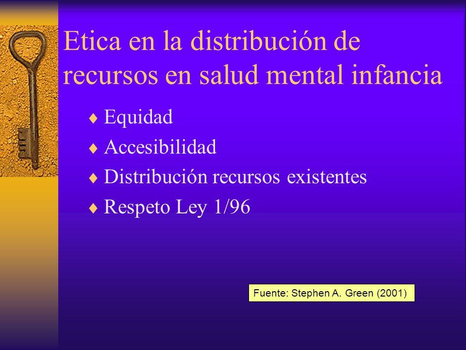 Etica en la distribución de recursos en salud mental infancia