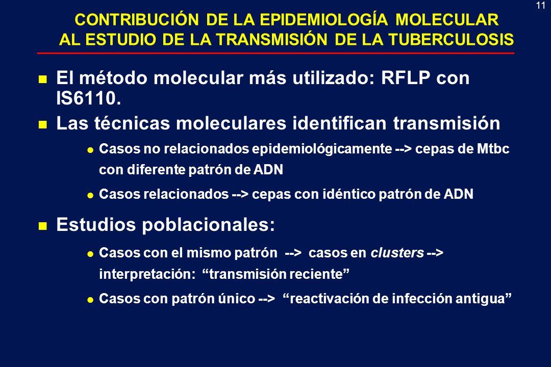El método molecular más utilizado: RFLP con IS6110.