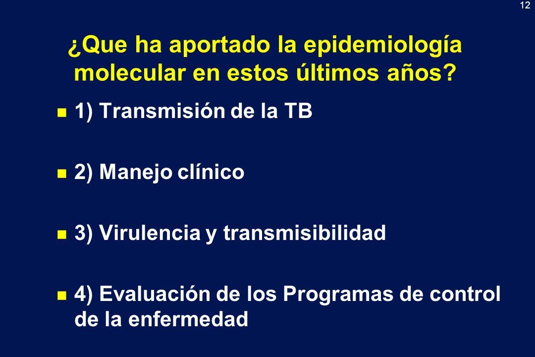 ¿Que ha aportado la epidemiología molecular en estos últimos años