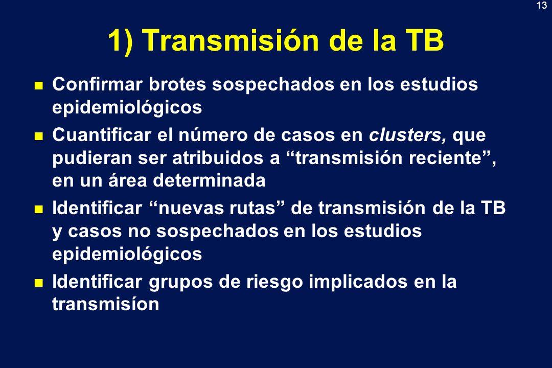 1) Transmisión de la TB Confirmar brotes sospechados en los estudios epidemiológicos.