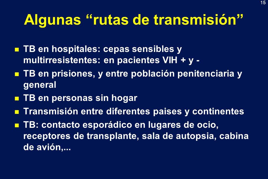 Algunas rutas de transmisión