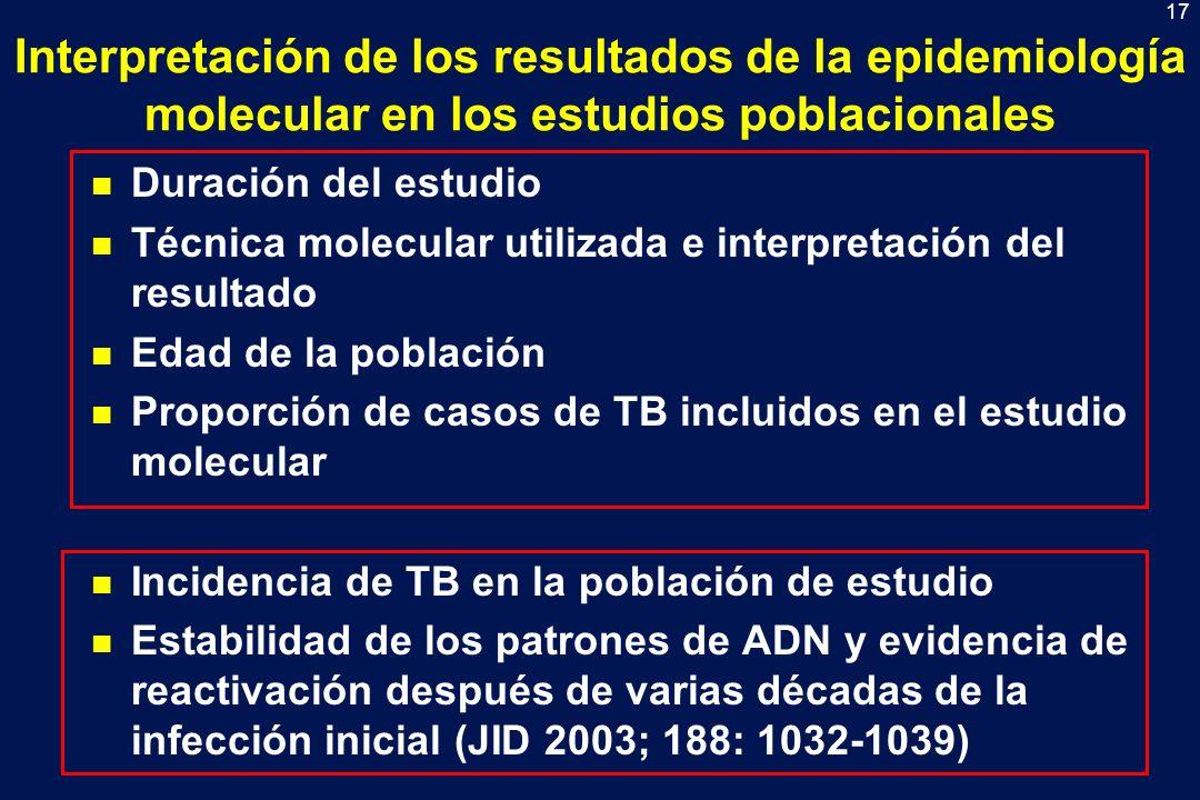 Interpretación de los resultados de la epidemiología molecular en los estudios poblacionales