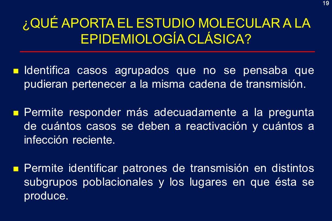 ¿QUÉ APORTA EL ESTUDIO MOLECULAR A LA EPIDEMIOLOGÍA CLÁSICA