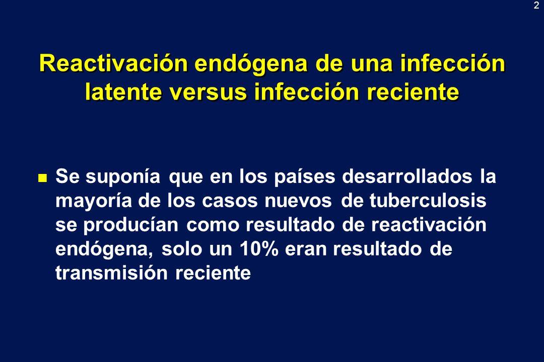 Reactivación endógena de una infección latente versus infección reciente