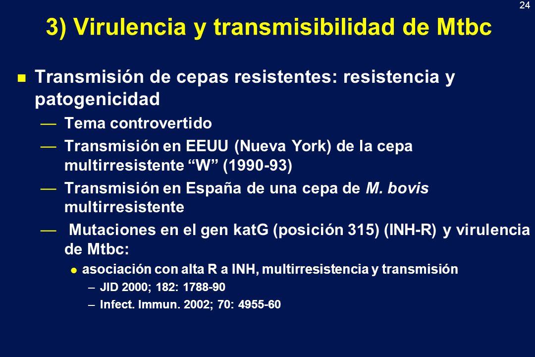 3) Virulencia y transmisibilidad de Mtbc