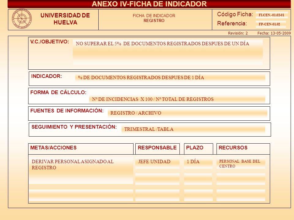 ANEXO IV-FICHA DE INDICADOR