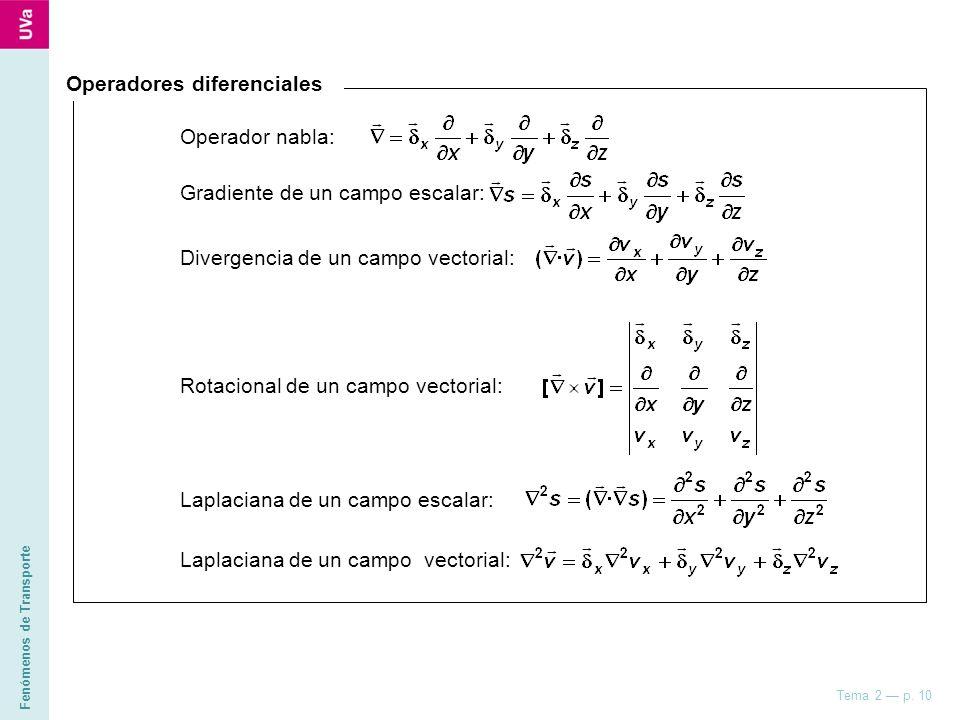 Operadores diferenciales