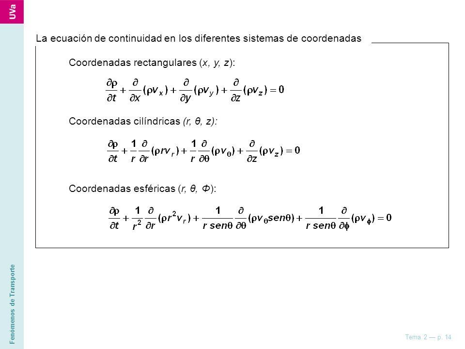 La ecuación de continuidad en los diferentes sistemas de coordenadas