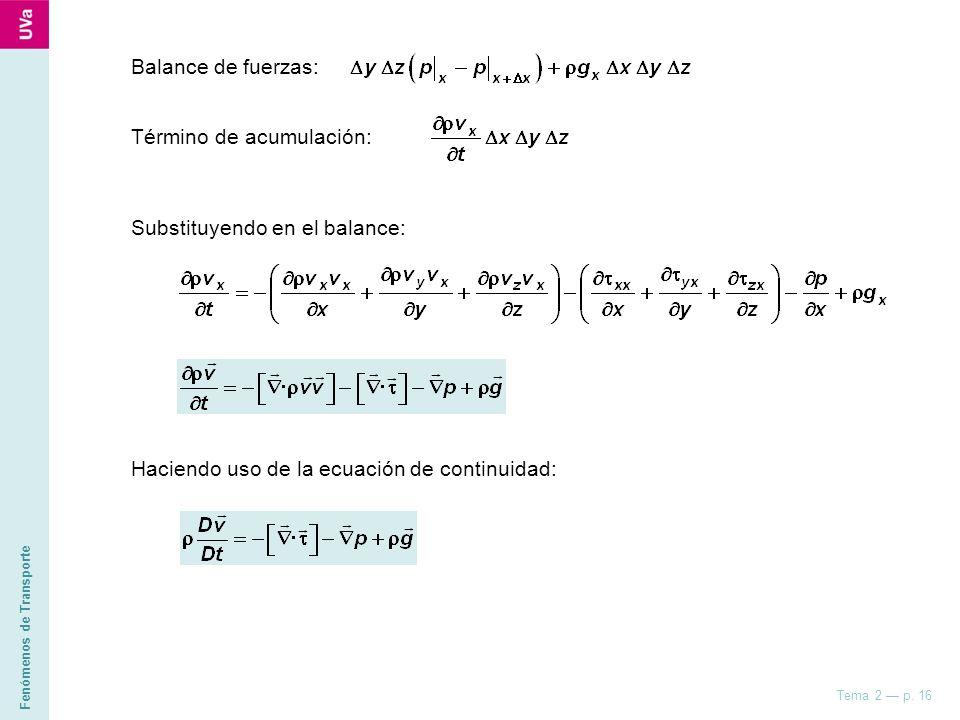 Balance de fuerzas: Término de acumulación: Substituyendo en el balance: Haciendo uso de la ecuación de continuidad: