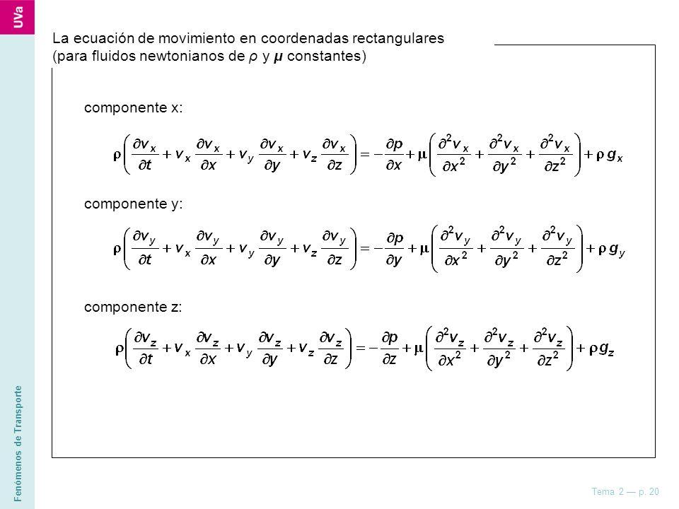 La ecuación de movimiento en coordenadas rectangulares
