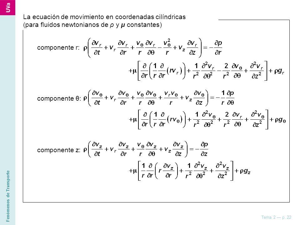 La ecuación de movimiento en coordenadas cilíndricas