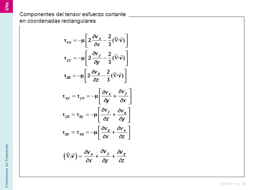 Componentes del tensor esfuerzo cortante en coordenadas rectangulares