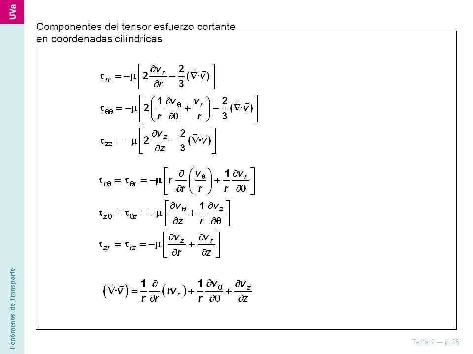 Componentes del tensor esfuerzo cortante en coordenadas cilíndricas