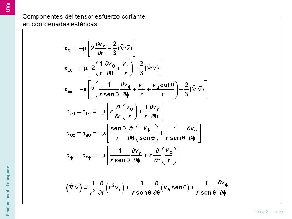 Componentes del tensor esfuerzo cortante en coordenadas esféricas