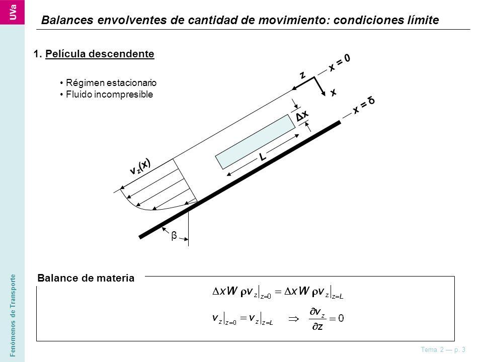 Balances envolventes de cantidad de movimiento: condiciones límite
