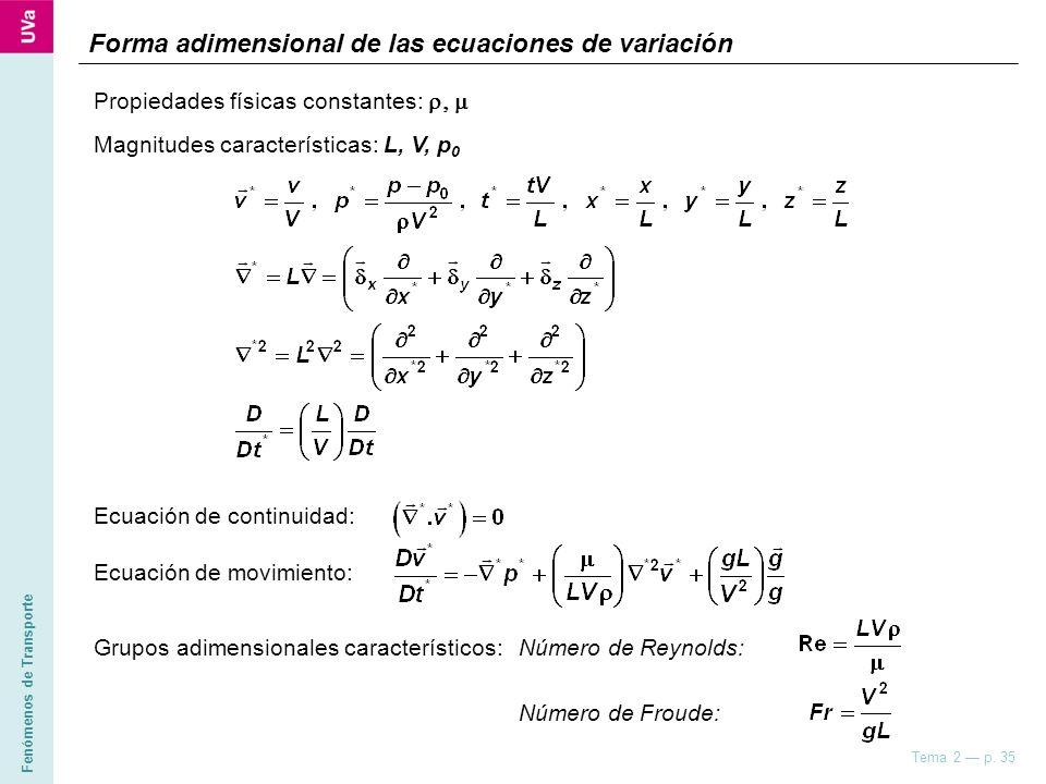 Forma adimensional de las ecuaciones de variación
