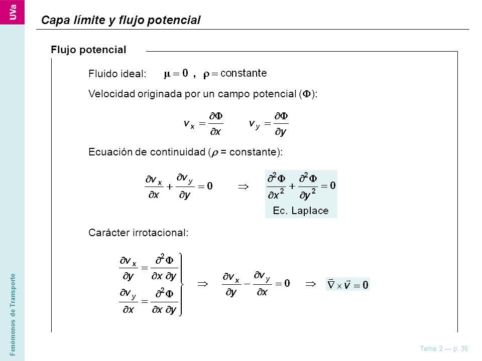 Capa límite y flujo potencial