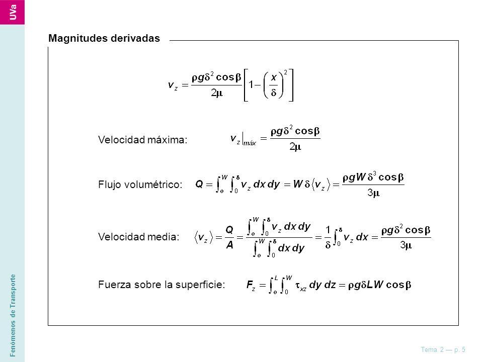 Magnitudes derivadas Velocidad máxima: Flujo volumétrico: Velocidad media: Fuerza sobre la superficie: