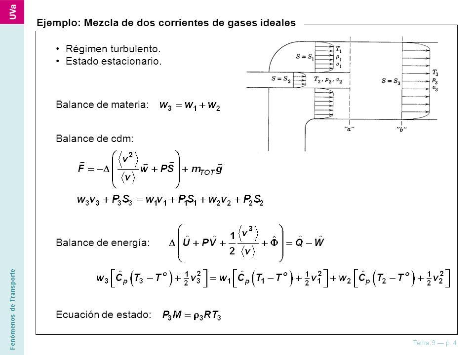 Ejemplo: Mezcla de dos corrientes de gases ideales