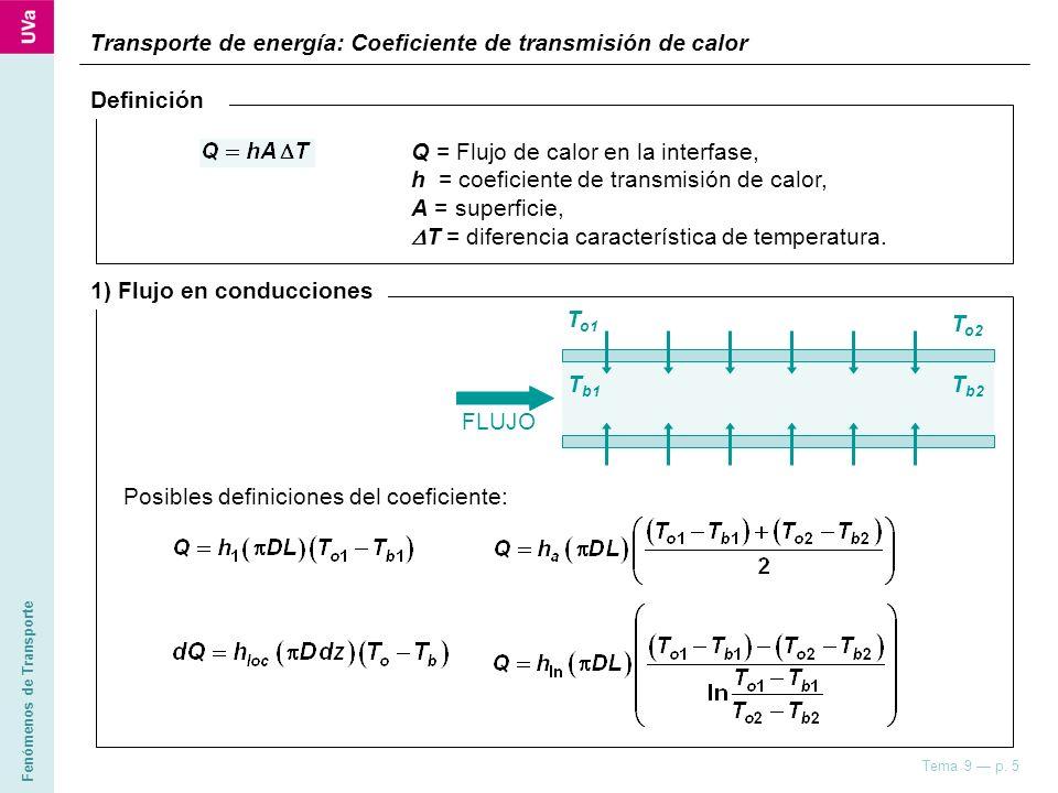 Transporte de energía: Coeficiente de transmisión de calor