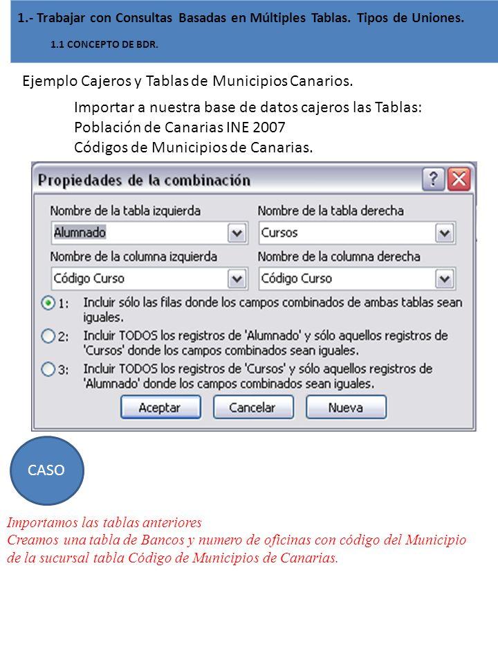 Ejemplo Cajeros y Tablas de Municipios Canarios.