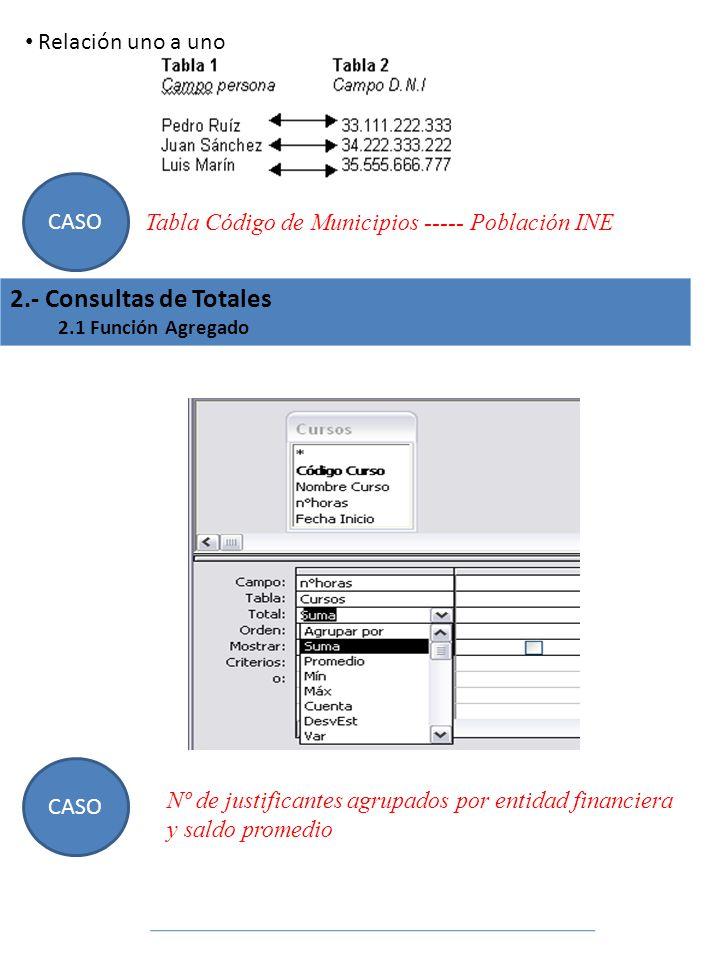 2.- Consultas de Totales Relación uno a uno CASO
